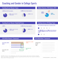 coaching-and-gender2.png