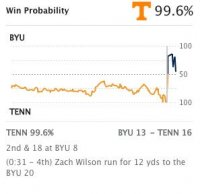 Tennessee Probability.jpg